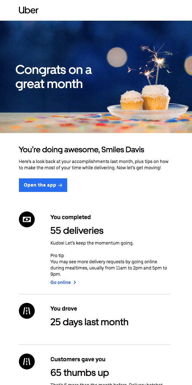 ⭐️Bravo, Smiles Davis! You had quite a month