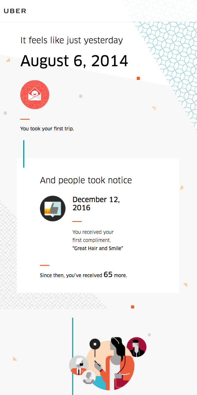 It's your 3 year Uberversary!