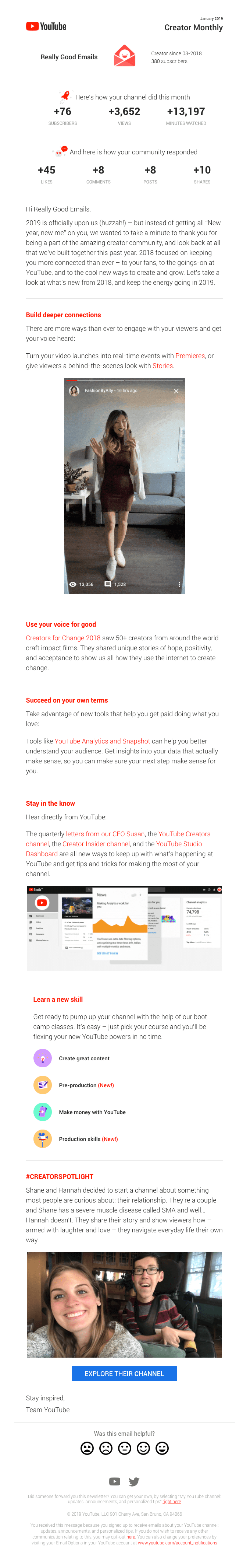 Really Good Emails, here's how your channel did last month