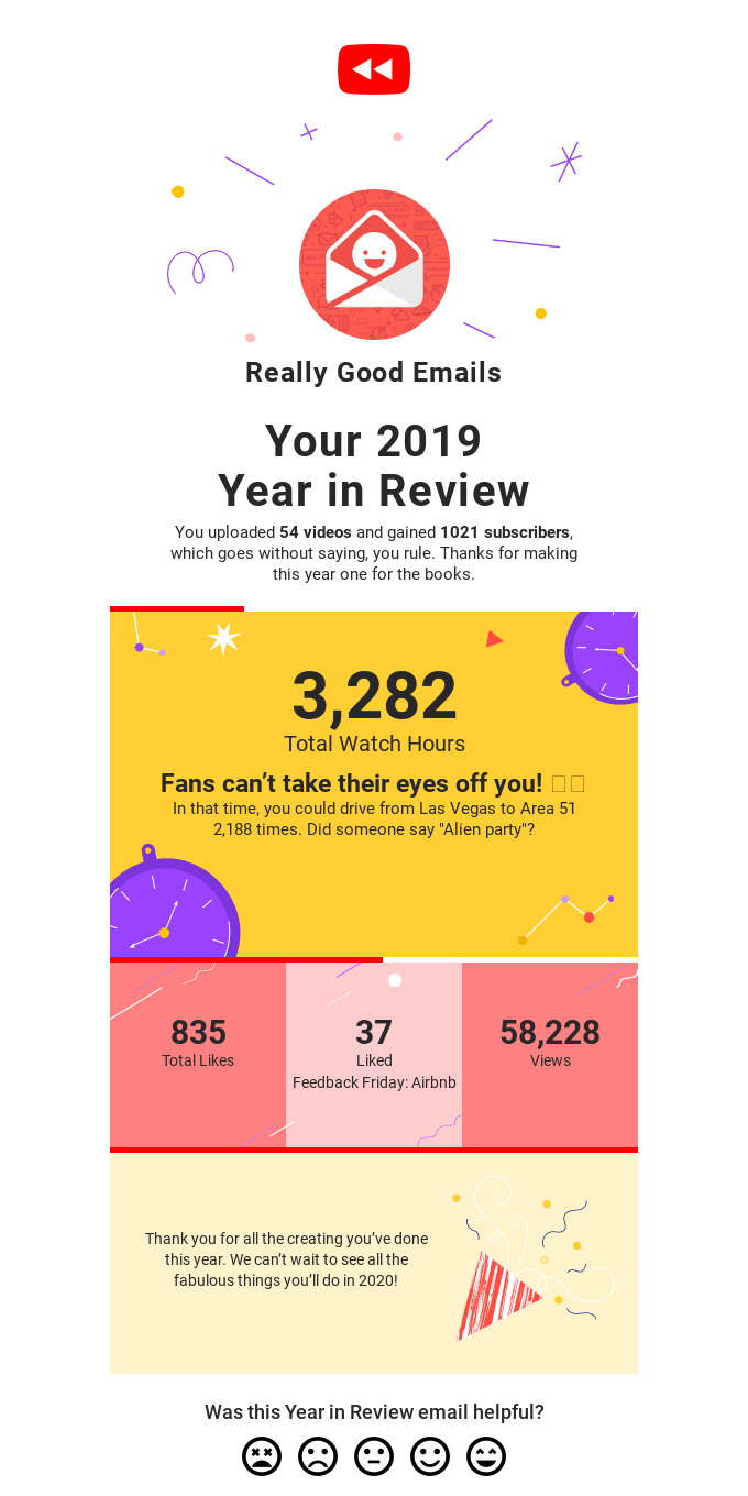 Really Good Emails, you've had an awesome year. See your 2019 Year in Review!