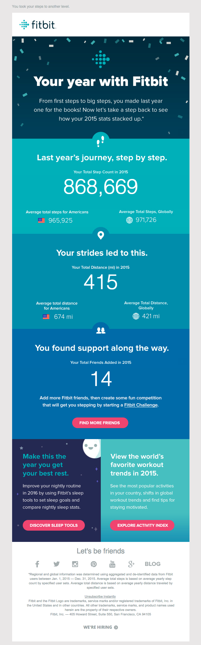 Fitbit Emails on Really Good Emails