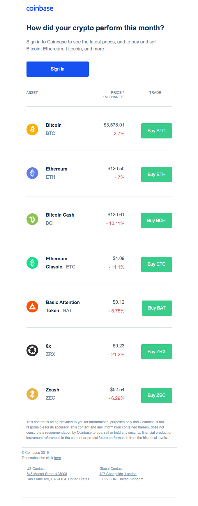 View your monthly crypto performance