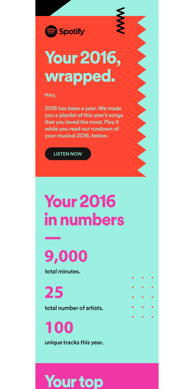 Your 2016 in music: personalized stats and playlist