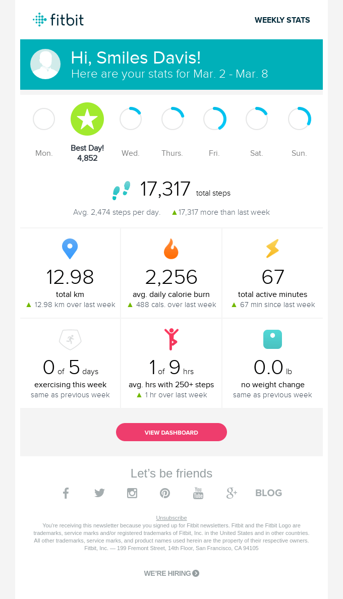 Your weekly progress report from Fitbit!
